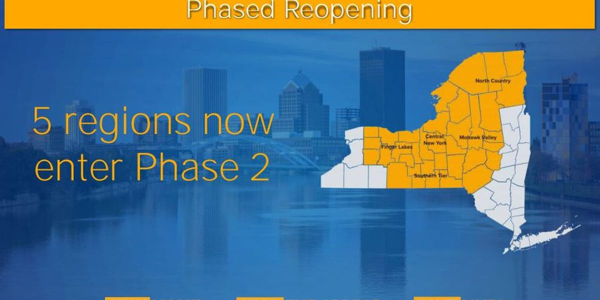 Confusion, frustration mark Phase 2 reopening in north country