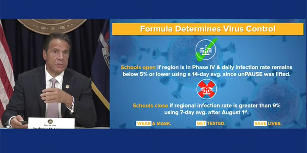 Governor outlines formulas for opening - and closing - schools