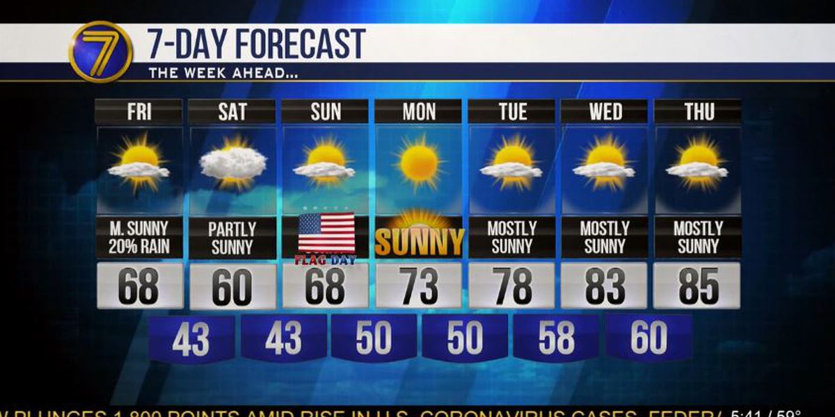 Wake up weather: 'a beautiful, comfortable day'