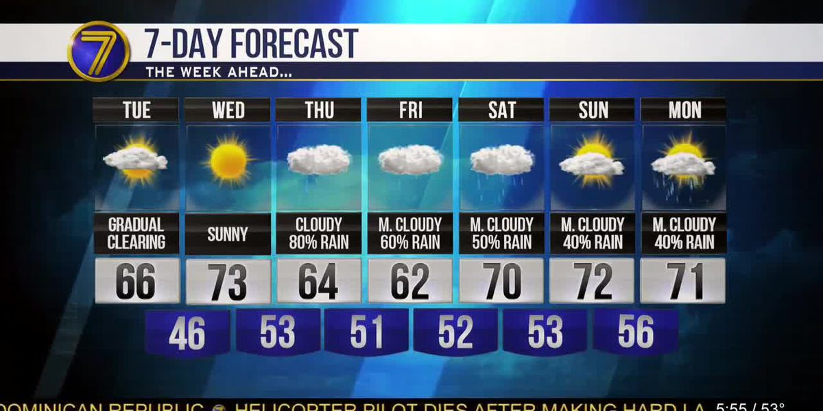 Gradual clearing with cool temps