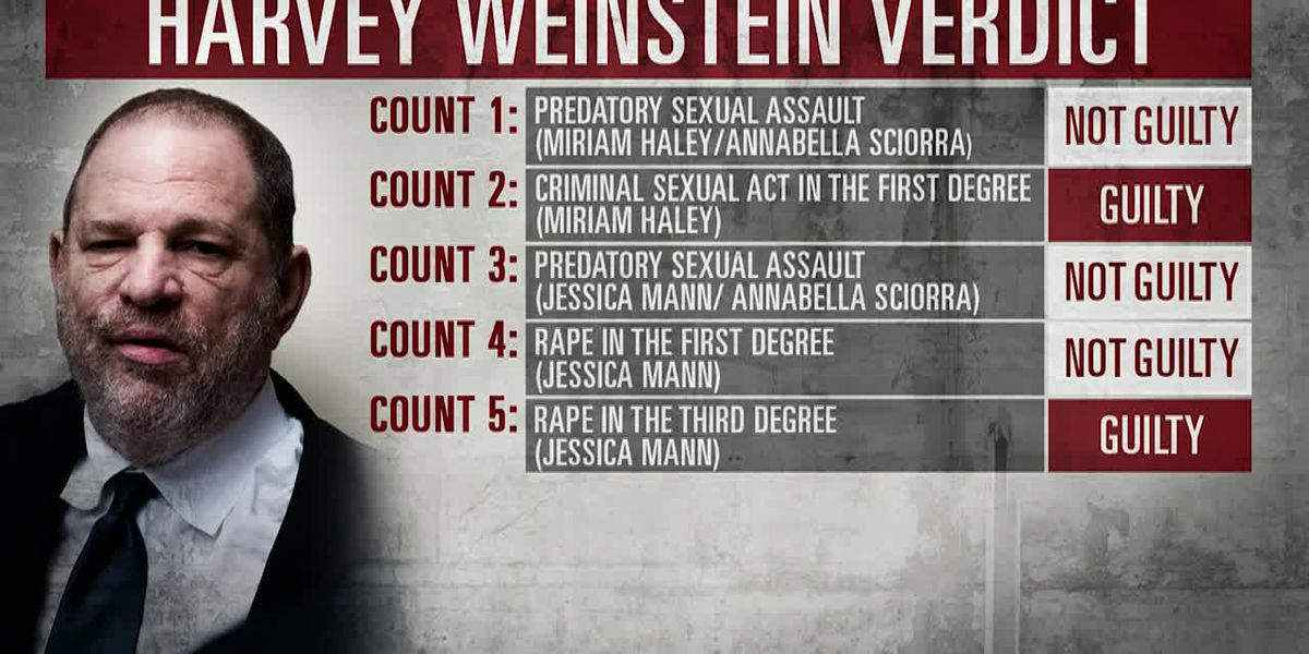 Harvey Weinstein is found guilty on 2 of 5 charges