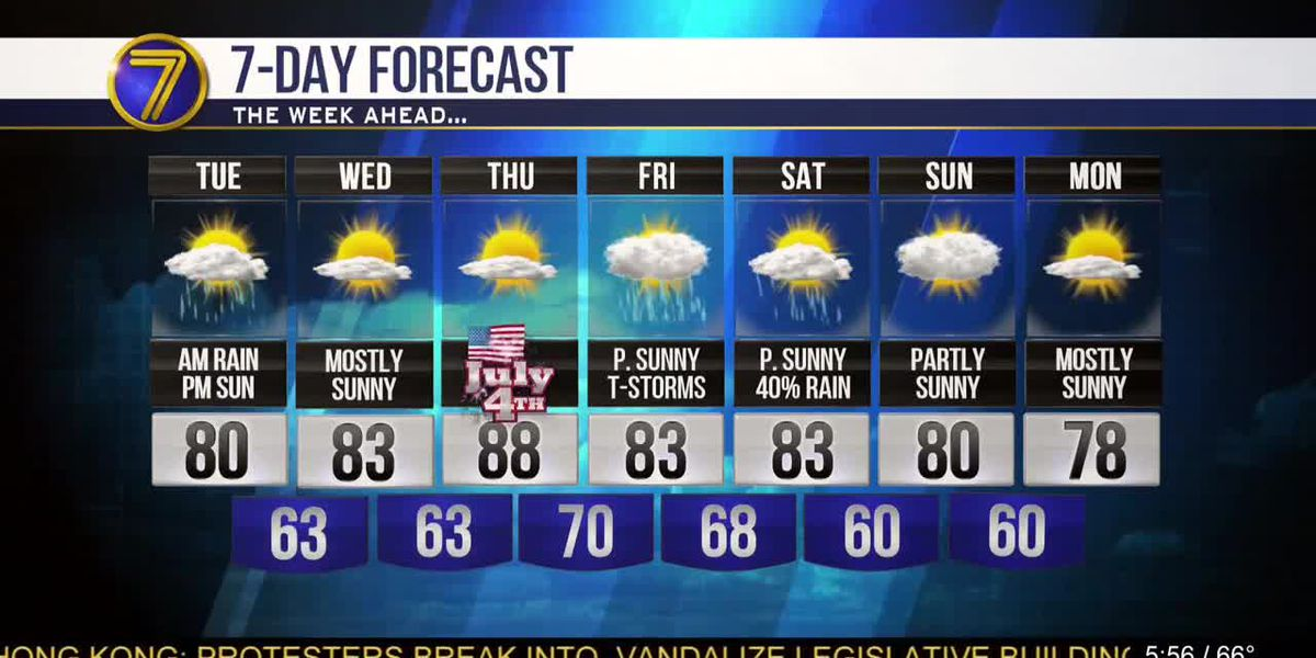 Maybe some AM rain, but partly sunny in the afternoon
