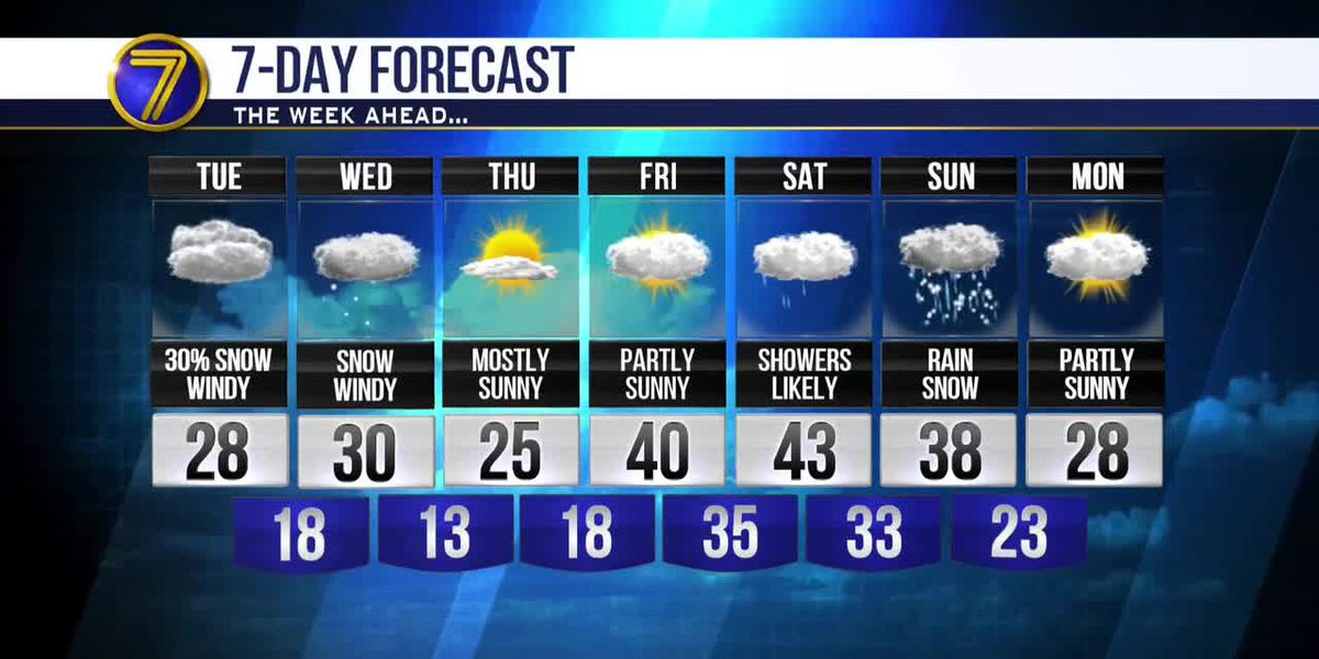 wwny noon weather