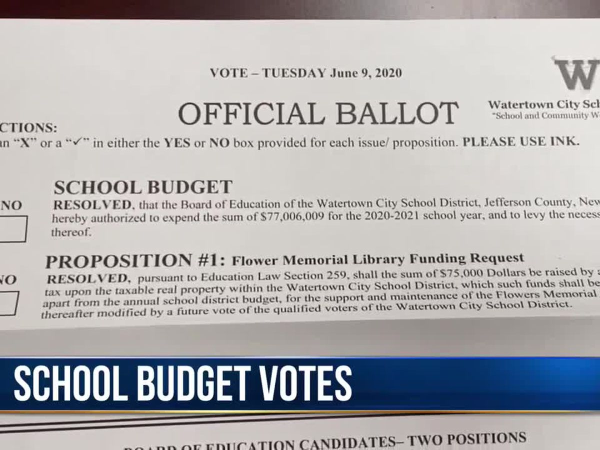 Did you vote on your school district's budget this year? Report says you weren't alone